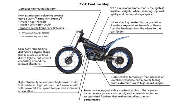Yamaha TY-E electric motorcycle - features
